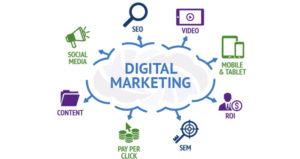 Real Estate Agent Digital Marketing